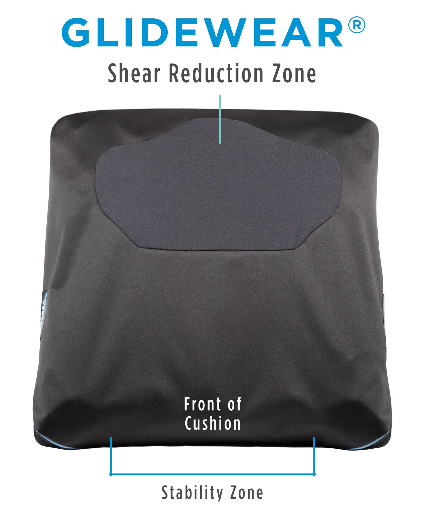 Permobil GLIDE WEAR of Shear Reduction Zone and Stability zone Front of Cushion