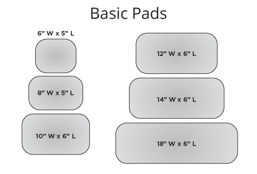 Permobil Basic Pads