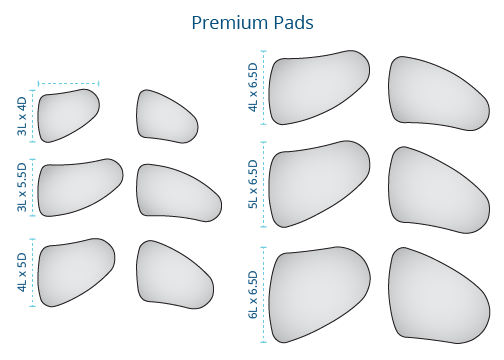 Premium Pads of BodiLink Lateral Trunk Support